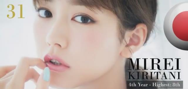 most-beautiful-face-2015 (31)